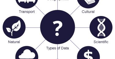 Difference Between Transactional Data and Operational Data