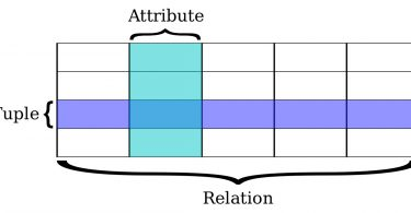 Difference Between View and Table