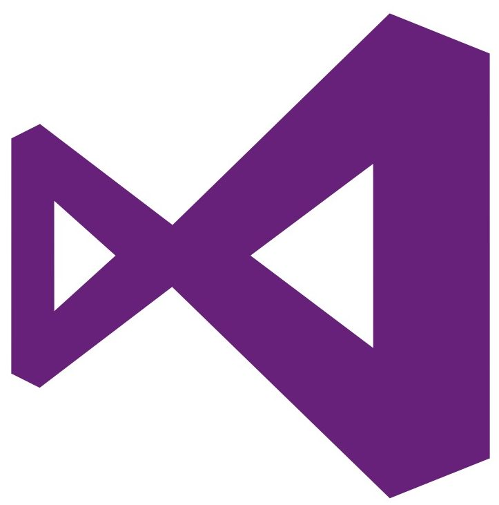 Difference Between Build and Rebuild in Visual Studio