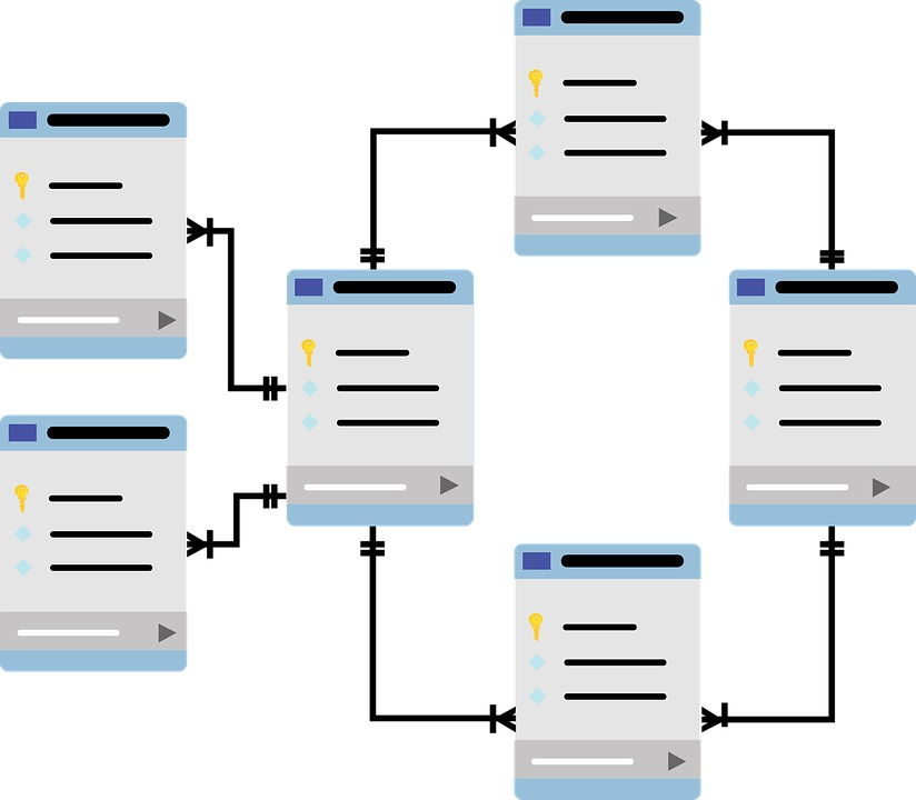 Difference Between Schema and Database