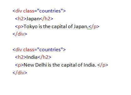 Difference Between div id and div class
