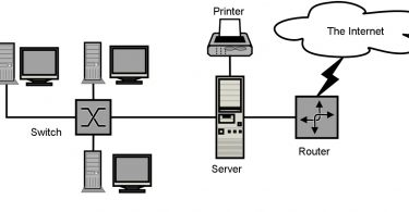 Difference Between tracert and pathping
