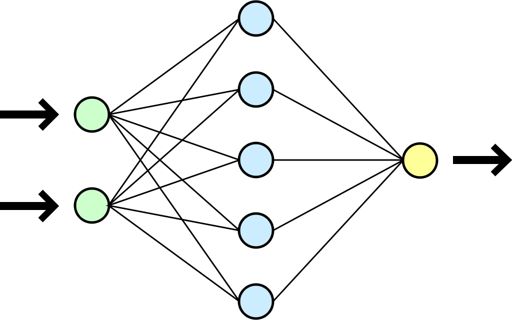 Main Difference - Fuzzy Logic vs Neural Network