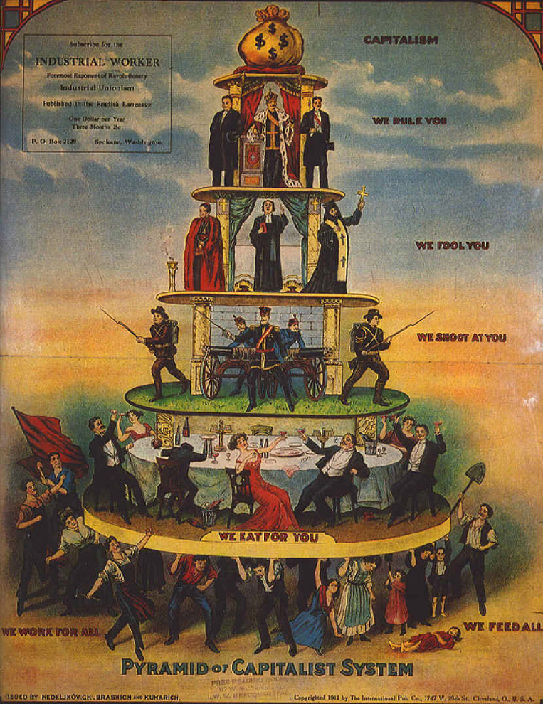Difference Between Class Consciousness and False Consciousness