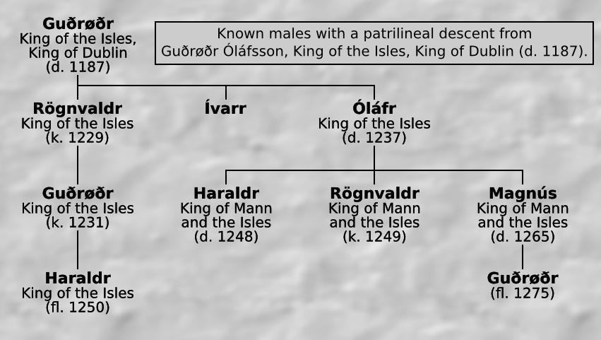 Main Difference - Patrilineal vs Matrilineal Descent