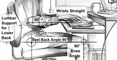 Difference Between Anthropometrics and Ergonomics