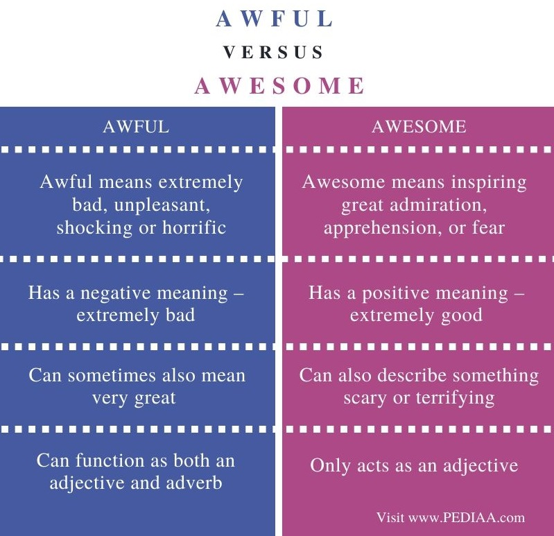 Difference Between Awful and Awesome - Comparison Summary