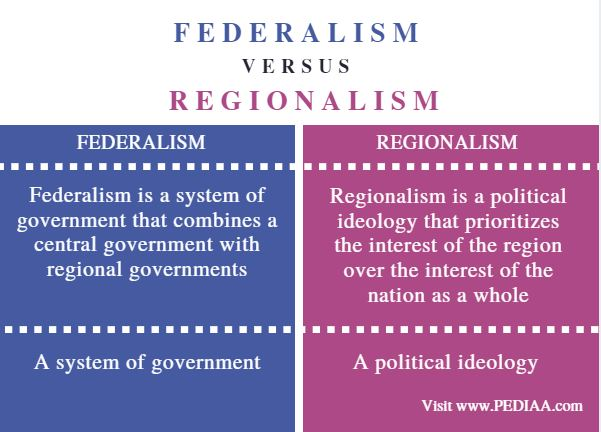 Difference Between Federalism and Regionalism_Comparison Summary