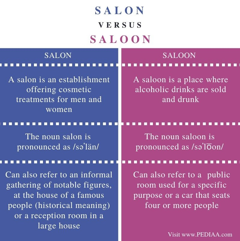 Difference Between Salon and Saloon - Comparison Summary