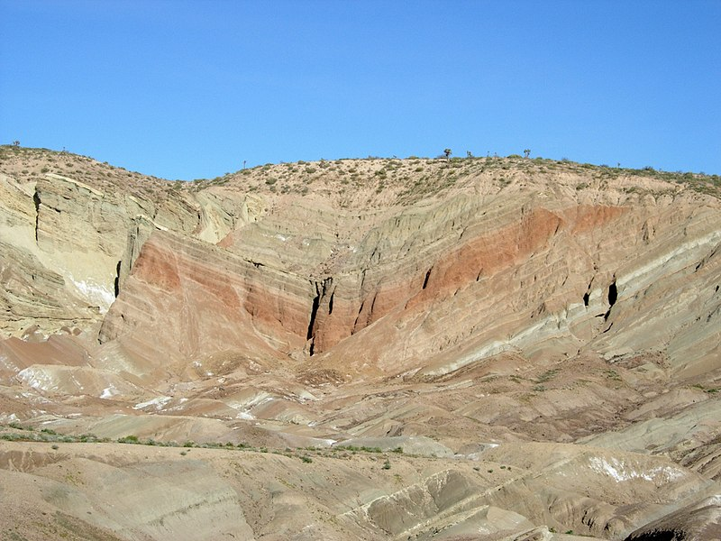 Difference - Syncline Anticline vs Monocline