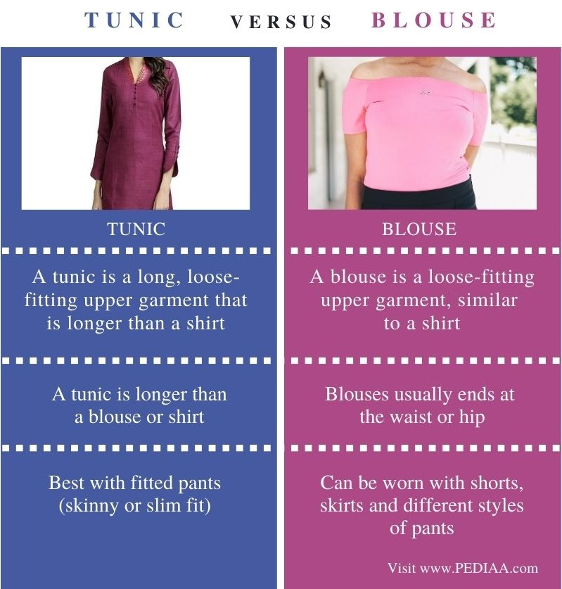 Difference Between Tunic and Blouse - Comparison Summary