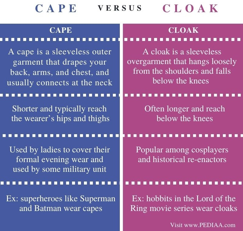 Difference Between Cape and Cloak - Comparison Summary