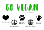 Difference Between Vegan and Cruelty Free