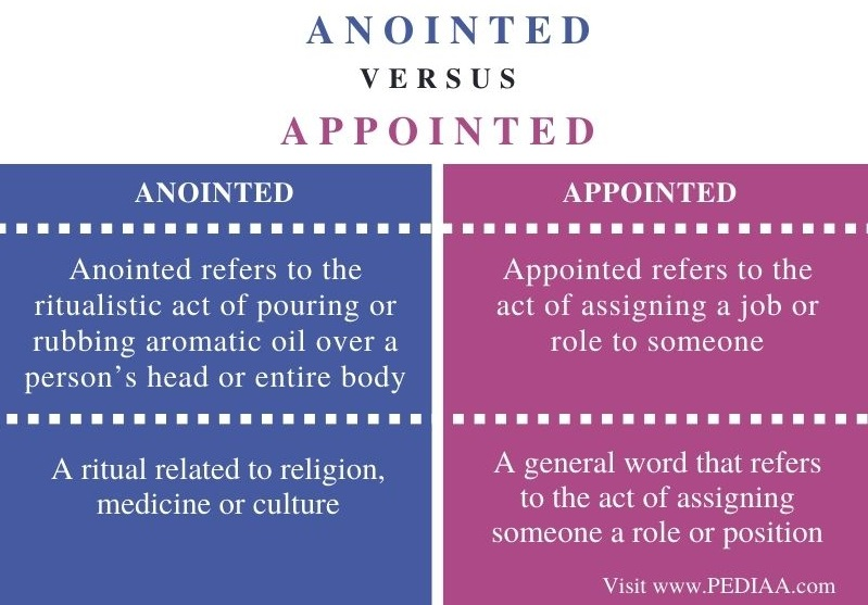 Difference Between Anointed and Appointed - Comparison Summary