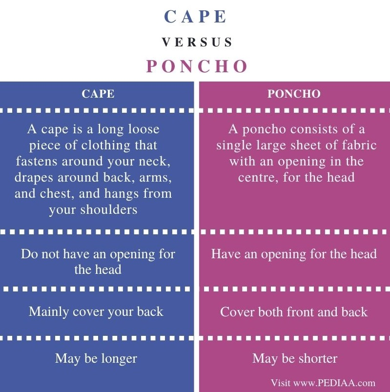 Difference Between Cape and Poncho - Comparison Summary