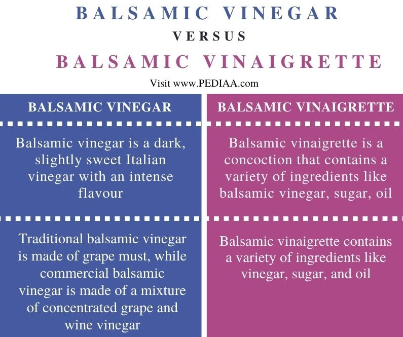 Difference Between Balsamic Vinegar and Balsamic Vinaigrette - Comparison Summary