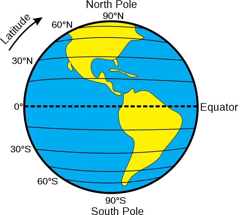 Main Difference - Longitude vs Latitude