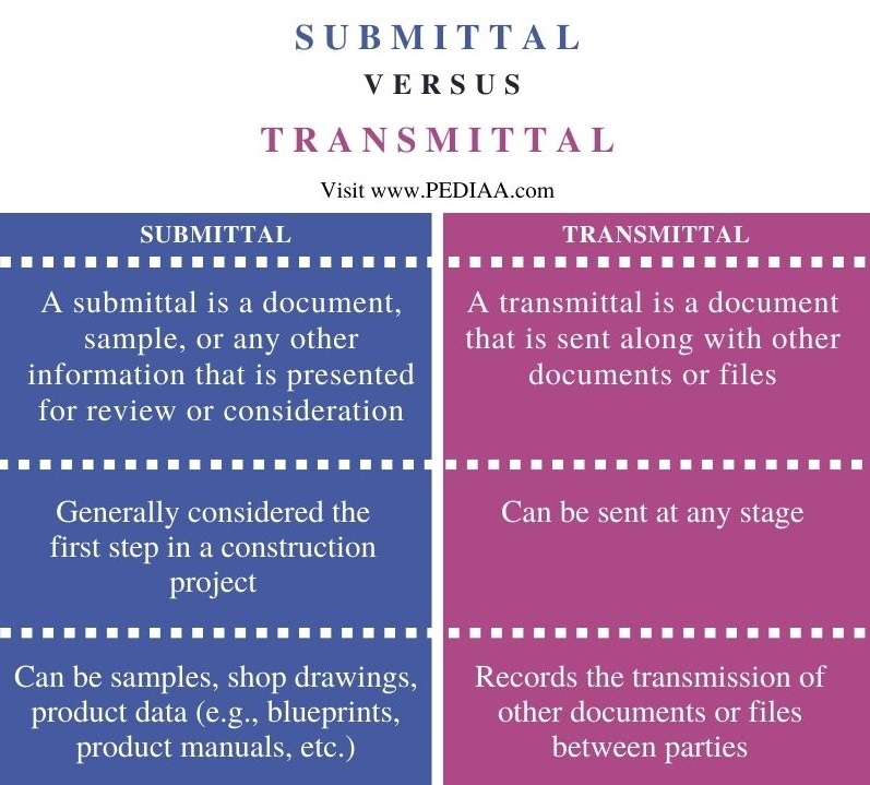 Difference Between Submittal and Transmittal - Comparison Summary