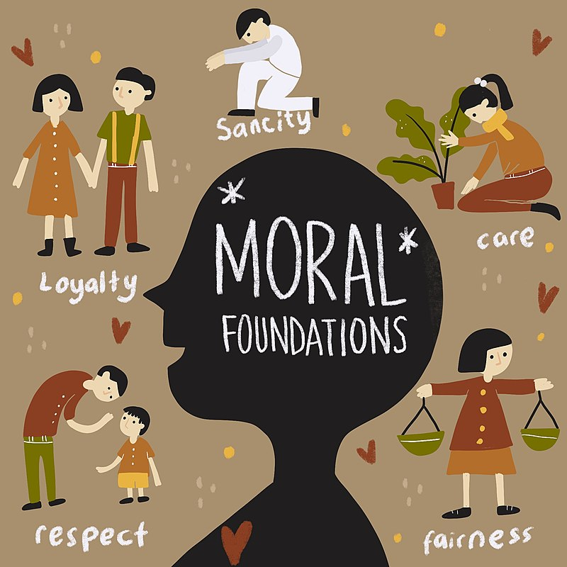 Morale and Moral - What's the Difference