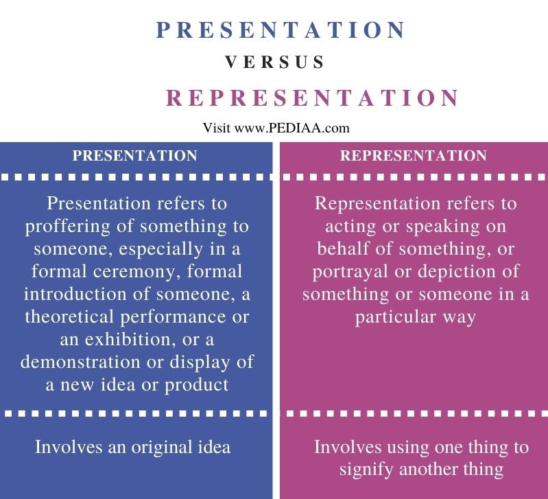 Difference Between Presentation and Representation - Comparison Summary