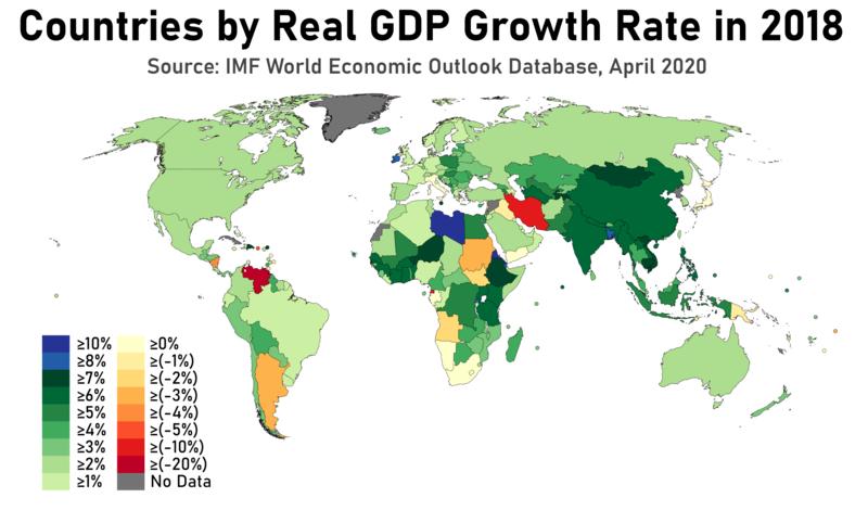 GDP vs GDP Per Capita