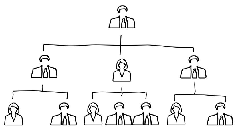 Compare Formalization and Specialization